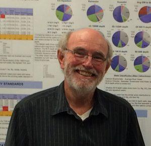 Dave Kimbrough gives talk at Mesa College