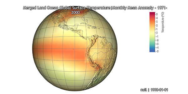 image of weather globe